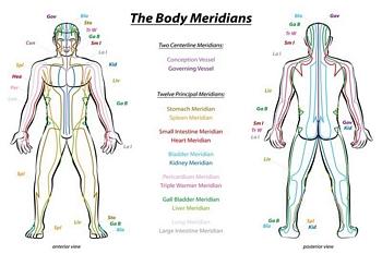 Chinese-Meridian-Massage